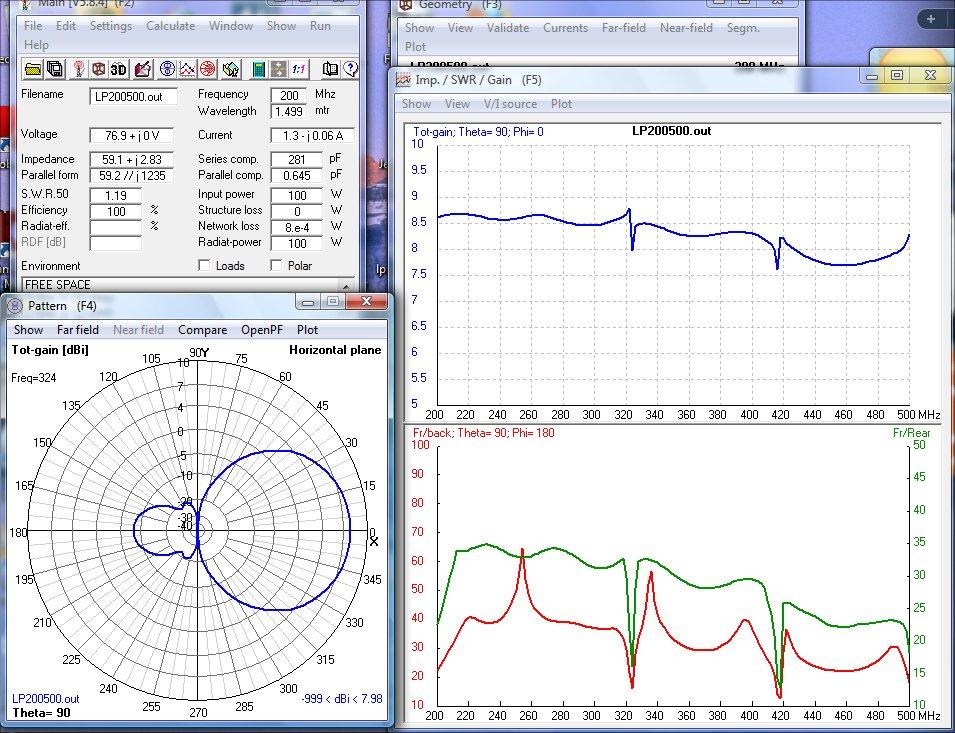 4NEC2 curves