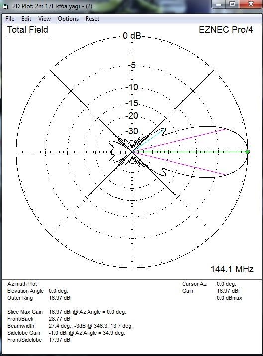W8IO Antenna Site - VHF-UHF Antennas